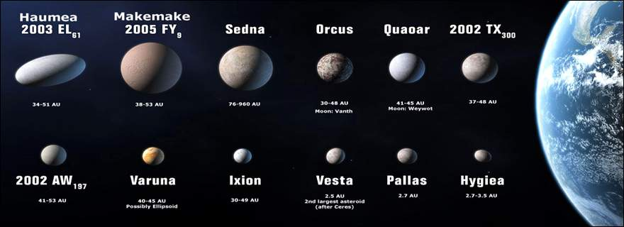 Classification-planets