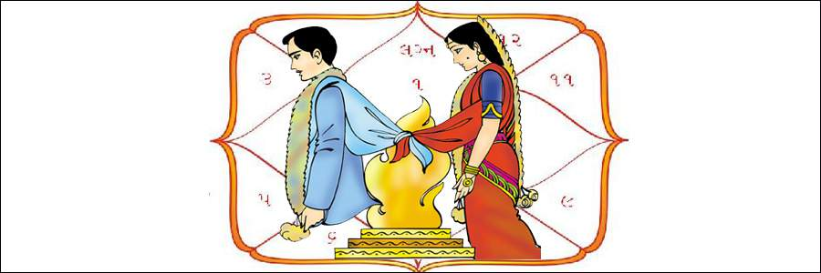 Birth Chart for Marriage